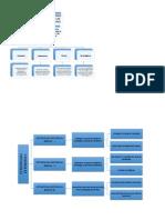 Mapas Conceptuales SEGUNDO CORTE