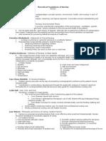 Theoretical Foundations of Nursing