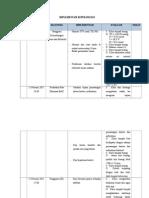 Implementasi Dan Evaluasi Kasus Tic