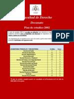 2002. Asignaturas.