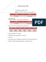 Data Analysis WPC.fcf.WACC.npv. Docx