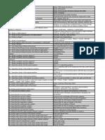 APP 1 Medical Terminology