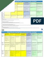 b4s assessment grids website