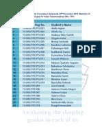 African Rural University Graduation list- 20th November 2015: