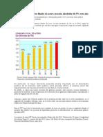 realidad actual sobre el consumo de acero en el Peru
