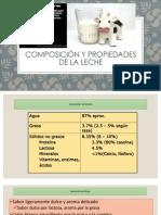 2- Composición y Propiedades de la Leche (1).pdf