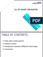 Accuracy of Mesh Elements