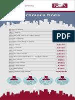 Benchmark Fines