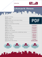 Benchmark Fines