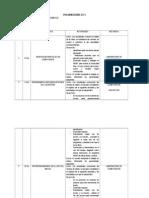 Planificacion-computacion-2014 - Prekinder y Kinder