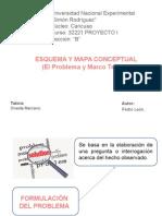 Mapa Conceptual (El Problema y Marco Teórico)