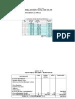 Evaluacion IPOKI 2013