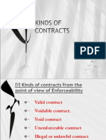 Kinds of Contracts