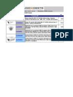 Lista Dahua Sept2015