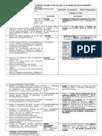 Informe Individualizado - 3º ESO - Geografía - 2014-15