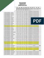 afns pdf | Nursing | Bachelor Of Science