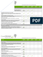 CorelDRAW X7 (Comparación de Versiones)