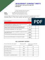 pedersenmarkmetricmeasuringlearningtargets