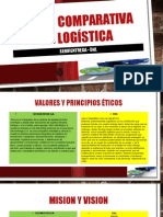 Tabla comparativa entre la  logistica Colombiana e Internacional.pptx