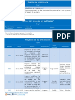 Legislativo Al Día (20.11.2015)