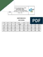 GABARITO SIMULADO - 2015.pdf