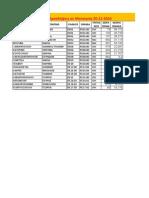 Διορισμοί Μεσσηνίας 20-11-2015