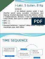 HP Invaginasi 06032012