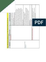 Correlação Tabela Nova Origem 2013 x CST x CSOSN
