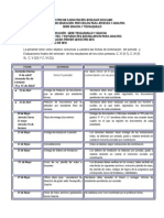 Cronograma Finalizacion 2015 (1)