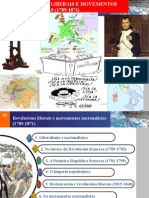 TEMA 2.-Revolucións Liberais e Movementos Nacionalistas