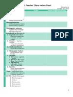 asl teacher observation chart