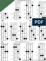 Chords Mandolin Advanced b1