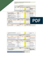 Key Role Areas and Key Performance Indicators of Procurement Executive