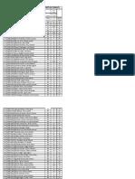 Notas Finales - No oficiales SDLI