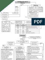mapas conceptuales QQ103