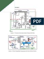 Flow Sheet (Distilasi)