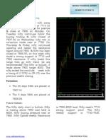 Technical CNX NIFTY Weekly Report 23Nov-27Nov