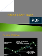 Naked Chart