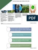 Praxis Gerencial y Desarrollo Sustentable