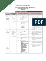 RPH ICT Tingkatan 4