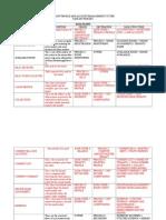 DATA-DICTIONARY-FORMAT.docx