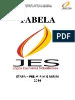 Tabela Completa JES - Mirim 2014