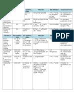 Administración medicamentos UCI
