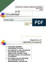 Acerca de La Circularidad-2011