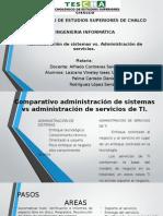 Comparativo entre administracion de los sitemas de informacion y la administracion de los servicion de informacion