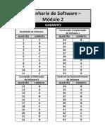 Gabarito Engenharia Software MODULO2
