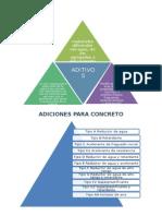 Adiciones Para Concreto.docx Res