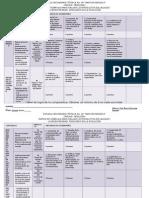 Documents.tips Matriz de Rubricas Biologia