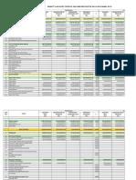 Data Apbd Kab Kota 2012