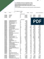 Precioparticularinsumotipov Rood
